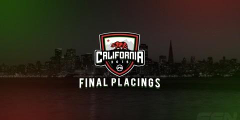 umg-cali-final-placings-790x444